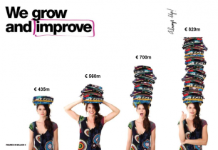 Best Practices Brand Growth Desigual
