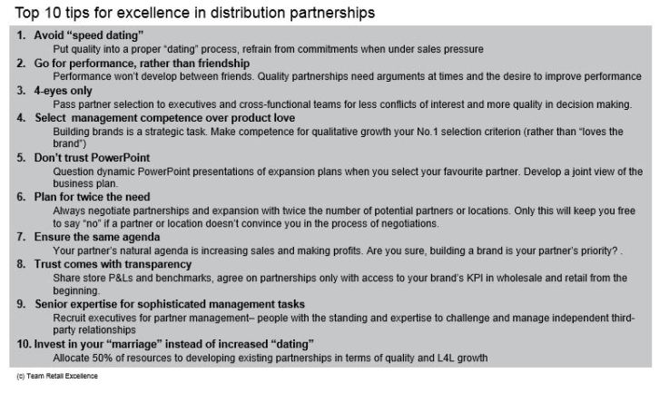 Top 10 for Excellence in Distribution Partnerships
